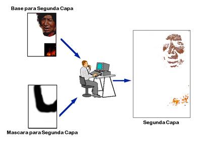(c) Mamuga